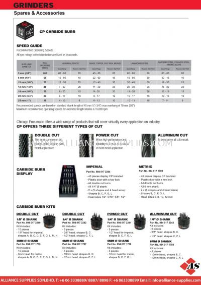 CP Grinders Spares & Accessories