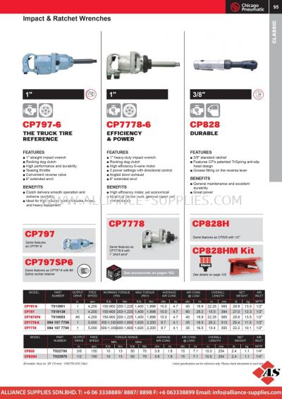 CP Impact & Ratchet Wrenches