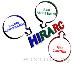 Effective HIRARC at the Workplace