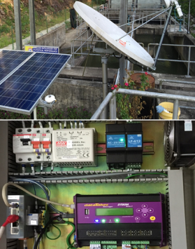 Water Level Monitoring System