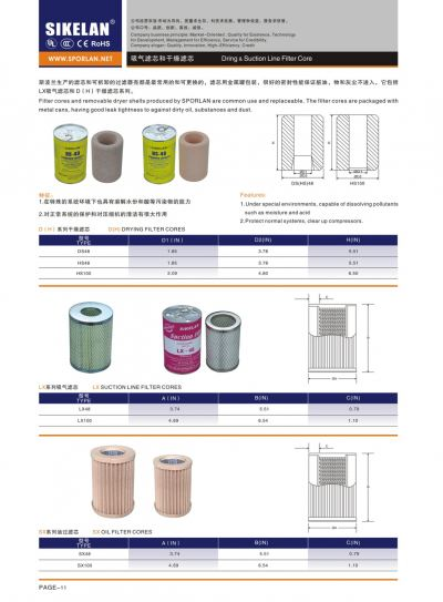 Sikelan Filter Core & Cleaning Core