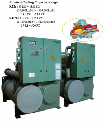 Hitachi Water-Cooled Screw Chiller RCUG~WHYZ- R407C Direct Expansion Type, 37 RT ~ 500 RT