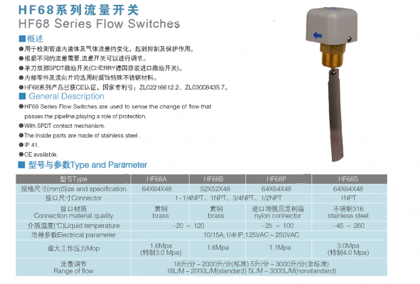 IFC Flow Switch HF-68 Series