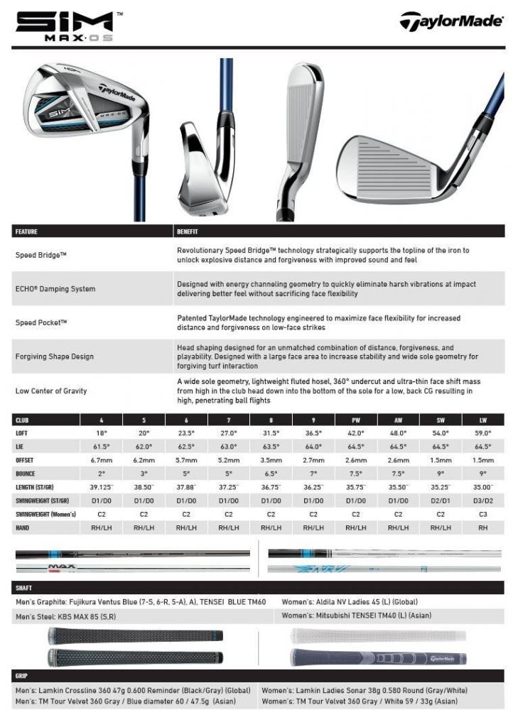 TAYLORMADE SIM OS IRONS SPECIFICATION