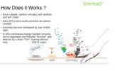 Omniyo Nano 223 Spray Bottle Self Sanitizing Coating Anti Virus / Anti Bacteria Hygiene Products