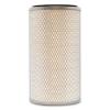 Dust Collector Filter Dust Collector Filter