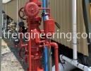 Sprinkler Alam Valve  Fire Sprinkler System Design and Build Fire Fighting System
