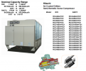 Hitachi Air-Cooled Screw Chiller , R407C, RCUG-AHYZ1 Series Hitachi Air-Cooled Chiller