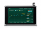 RH550: Humidity/Temperature Chart Recorder with Touch Screen Humidity Meters | Hygrometers EXTECH