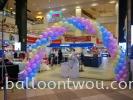 Macaron theme balloon arch Spiral Arch Balloon Arch Design Event Balloon