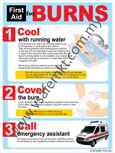 First Aid Safety Poster For Burns