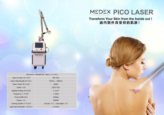 MEDEX Pico Laser