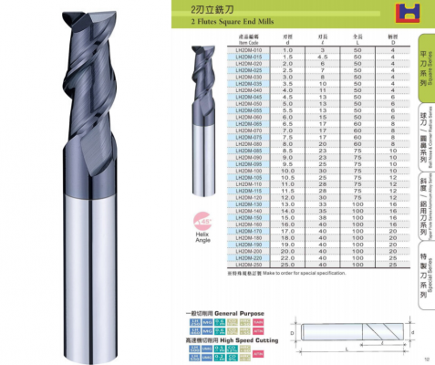 2Flutes Square End Mills_45��