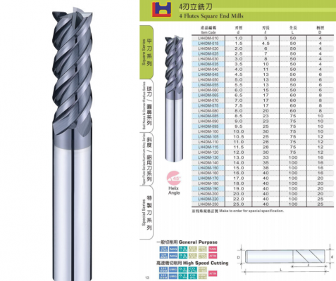 4 Flutes Square End Mills_45��