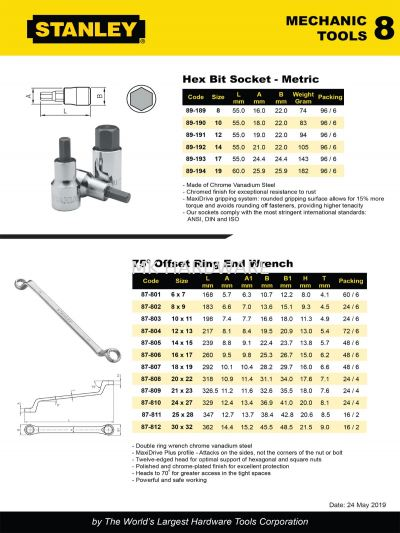 STANLEY HEX BIT SOCKET / RING END WRENCH