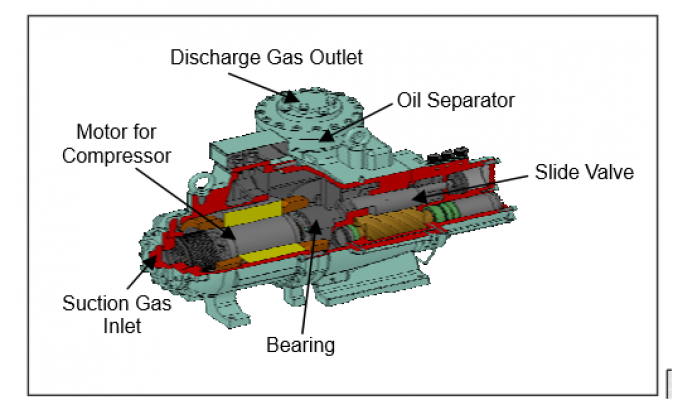 Hitachi Screw Compressor ASCCW-Z Exploded View