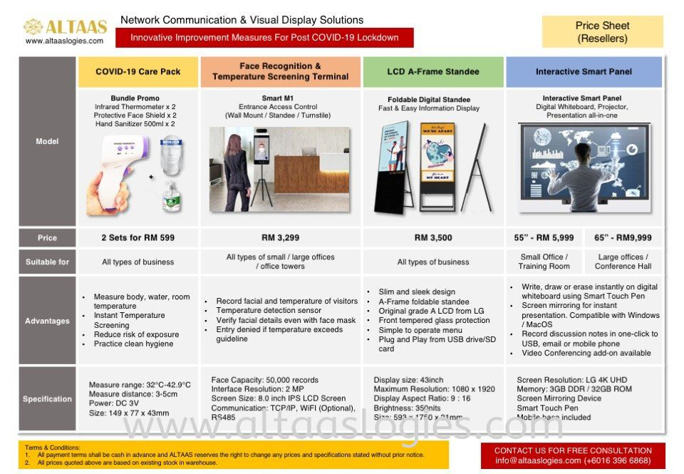 Network Communication & Visual Display Solutions