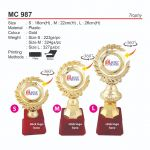 MC 987