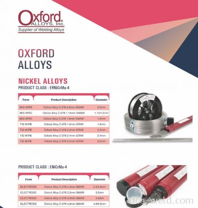Oxford Alloys Nickel Alloy
