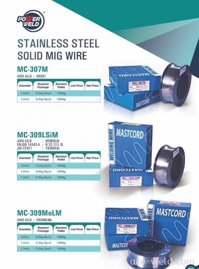 Powerweld STAINLESS STEEL SOLID MIG WIRE