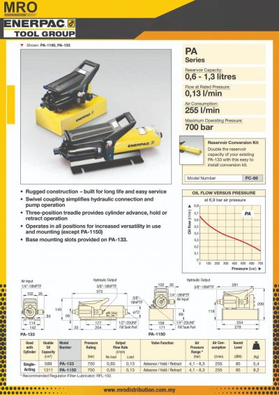 PA-Series, Air Hydraulic Foot Pumps