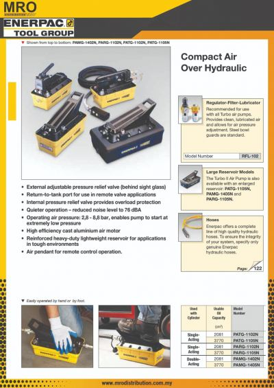 PATG-Series, Turbo II, Air Hydraulic Pumps