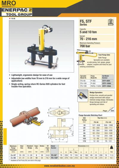 FS-Series, Hydraulic Flange Spreaders