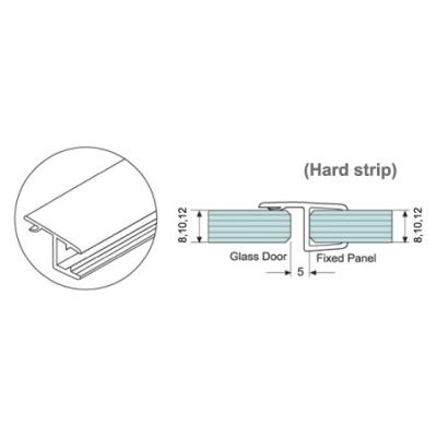 Sealing Strips
