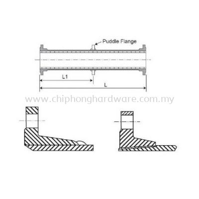 Flanged Pipes