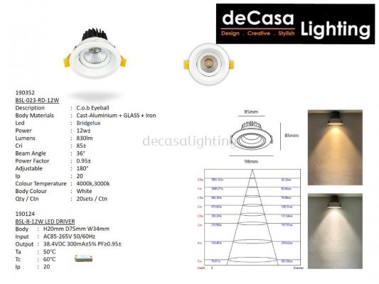 12w Led Eyaball (Cool White - 4000k / Warm White - 3000k)