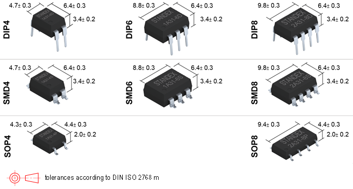 SMP-31 Photo-MOSFET Relay