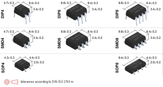 Standex SMP-47 Photo-MOSFET Relay