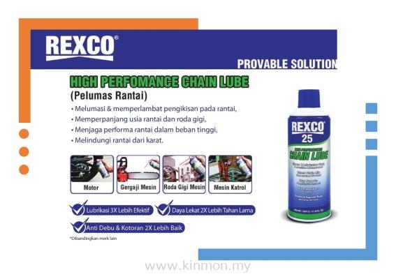 REXCO 25 - CHAIN LUBE - 350ML
