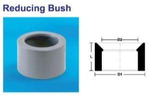 Reducing Bush