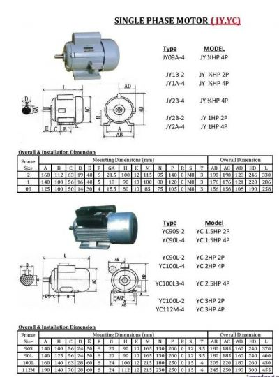 Single Phase Electric Motor ( JY / YC ) 32023PAGE2