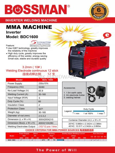MMA MACHINE INVERTER 1600