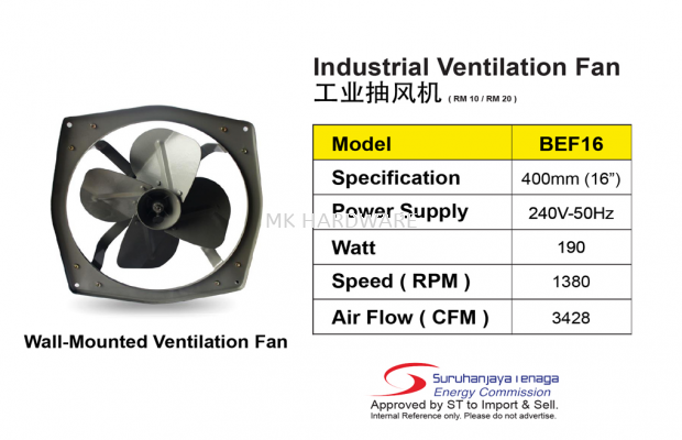 "INDUSTRIAL VENTILATION FAN (16"")"