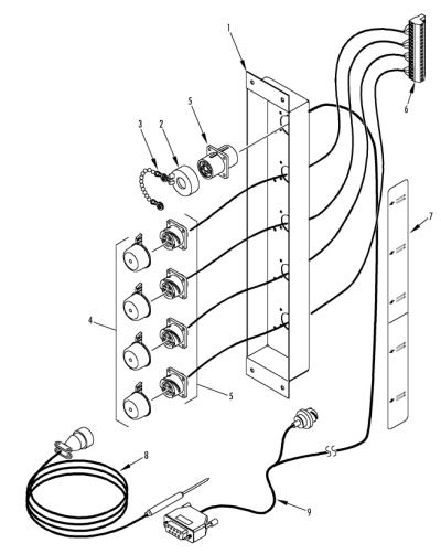 USDA Download Panel (4-Pin Deutsch Connectors) (189D7)