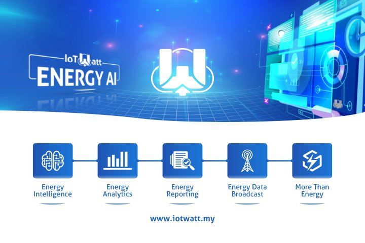 IoTWatt Cloud - Energy AI