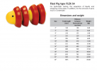 Flexi Pig Type FLEX-S4 Pigging Equipment