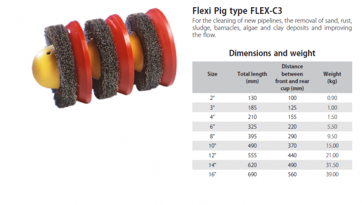 Flexi Pig Type FLEX-C3