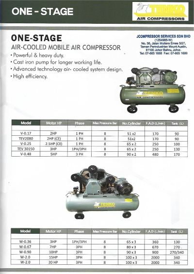 Tenko Piston Air Compressor
