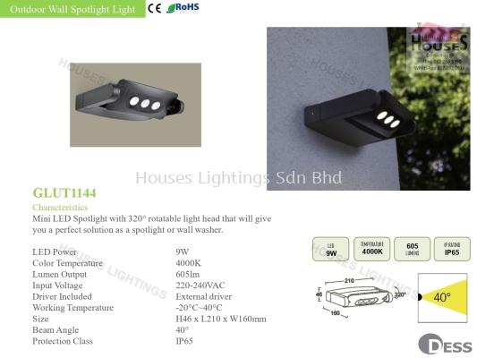 GLUT1144 IP65