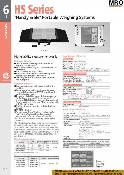 """Handy Scale"" Portable Weighing Systems HS Series"