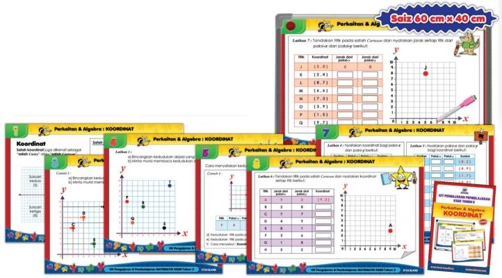 Kit Aktiviti Matematik KSSR Tahun 5 Koordinat