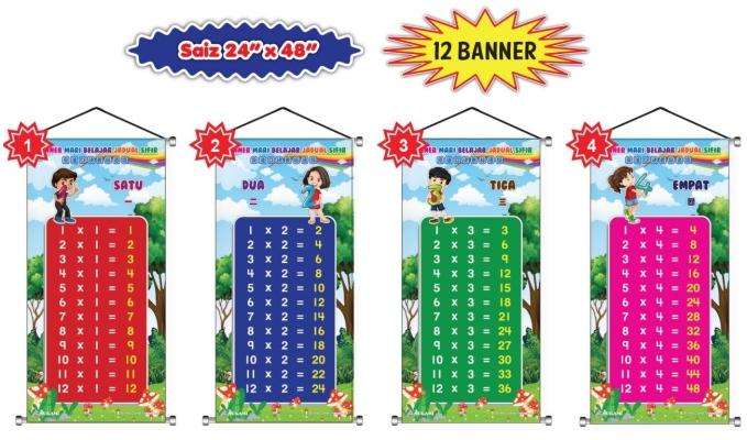 Banner Mari Belajar Jadual Sifir