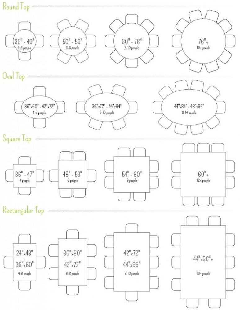 Malaysia Dinning table size Guideline
