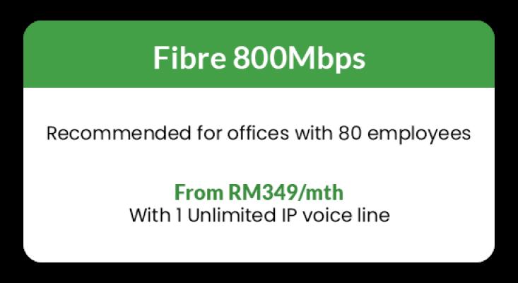 Fibre 800Mbps