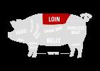 LOIN Pork Cuts