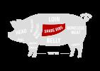SPARE RIBS Pork Cuts